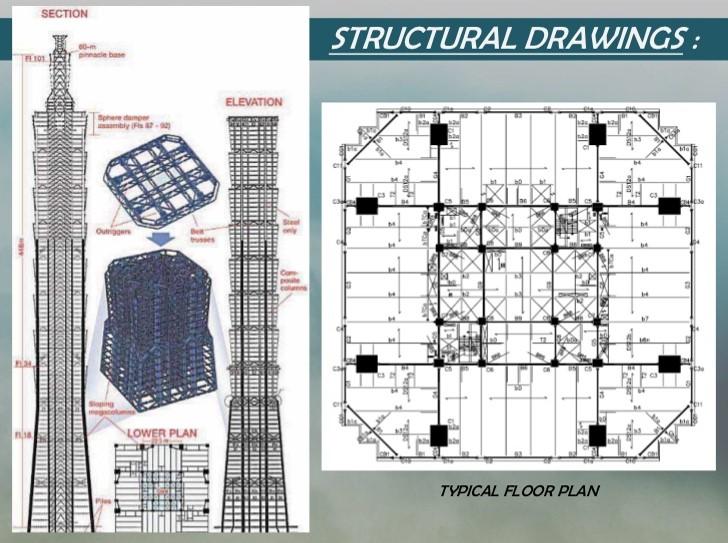 پاورپوینت برج تایپه