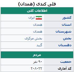 جمعیت روستای قلی کندی