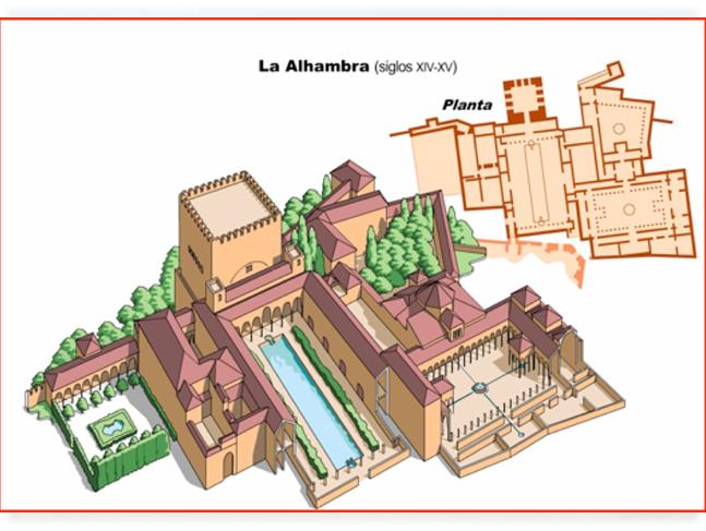 پاورپوینت قصر-الحمراء