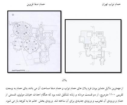 تطبیق حمام نواب تهران با گرمابه حاج محمد رحیم(صفا)