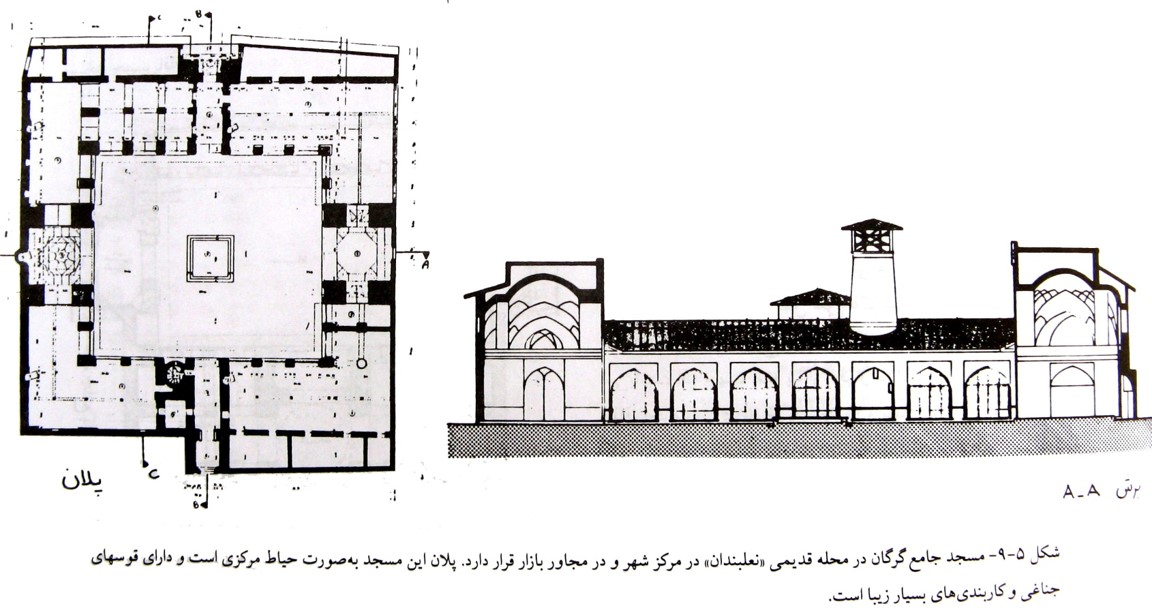 ابنیه های مذهبی در معماری اسلامی