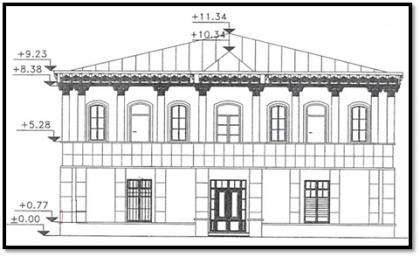 نقشه شماره 5 نمای جنوبی عمارت فخرالدوله سرچشمه نگارنده