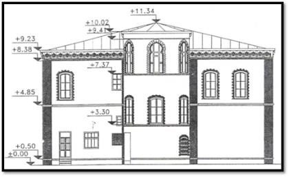 نقشه شماره 6 نمای شمالی عمارت فخرالدوله سرچشمه نگارنده