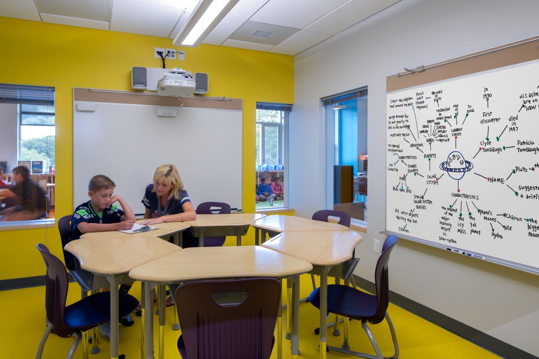 ضوابط طراحی مدارس