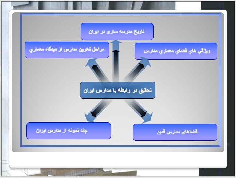 مدارس ایران