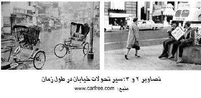 سیر تحول خیابان
